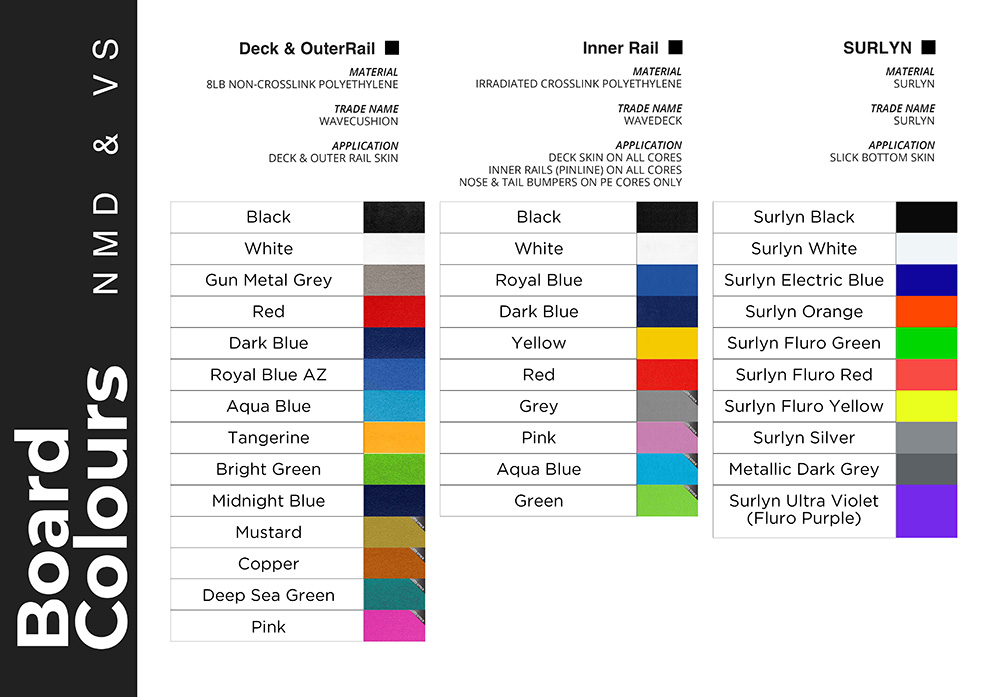 Custom Bodyboard Colour Chart